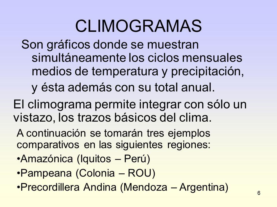 CLIMOGRAMAS Son gráficos donde se muestran simultáneamente los ciclos mensuales medios de temperatura y precipitación,