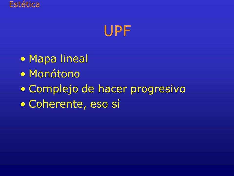 UPF Mapa lineal Monótono Complejo de hacer progresivo