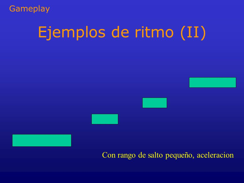 Ejemplos de ritmo (II) Gameplay