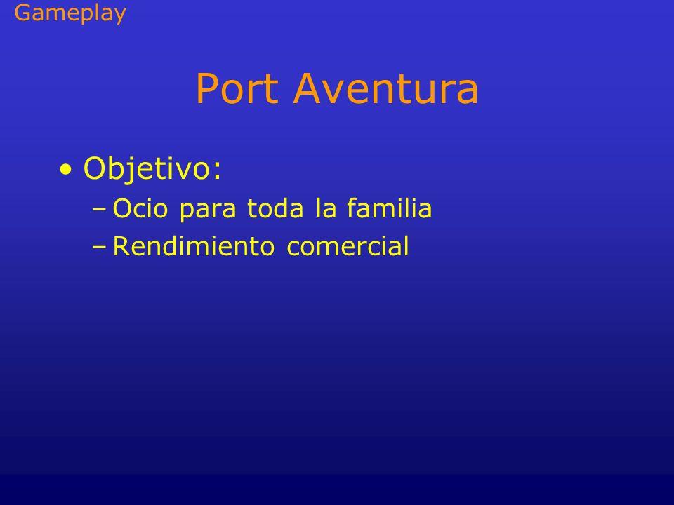 Port Aventura Objetivo: Ocio para toda la familia