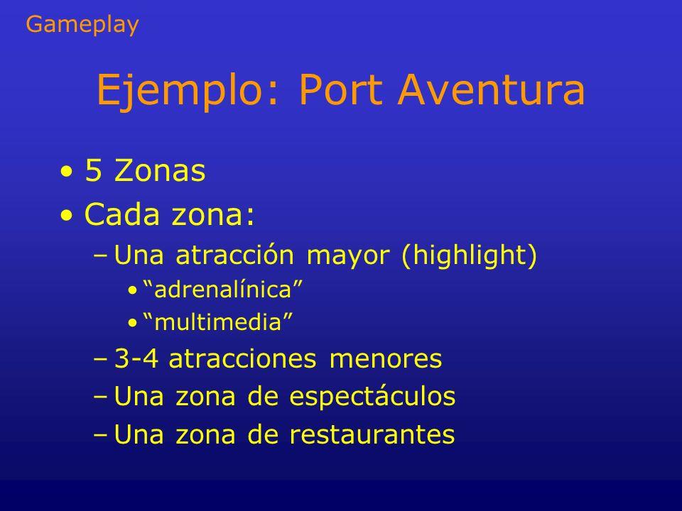 Ejemplo: Port Aventura