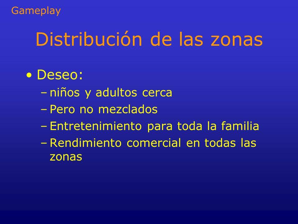 Distribución de las zonas