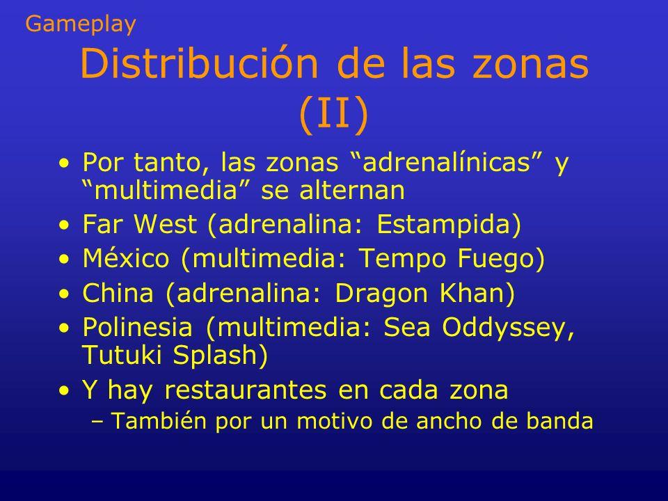Distribución de las zonas (II)