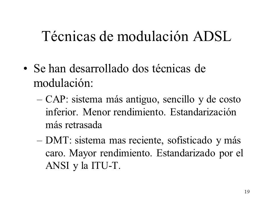 Técnicas de modulación ADSL