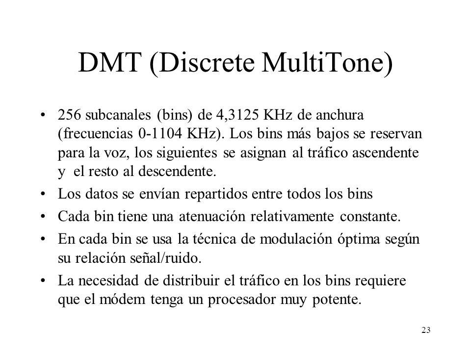 DMT (Discrete MultiTone)