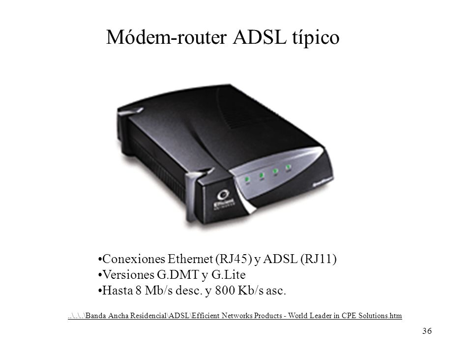 Módem-router ADSL típico