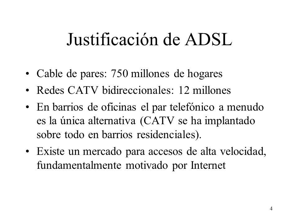 Justificación de ADSL Cable de pares: 750 millones de hogares