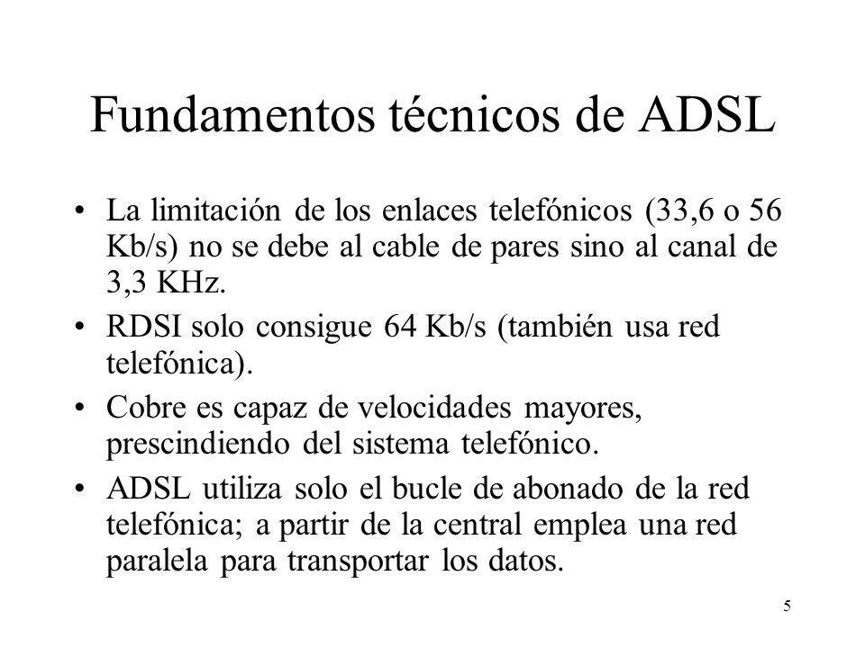 Fundamentos técnicos de ADSL