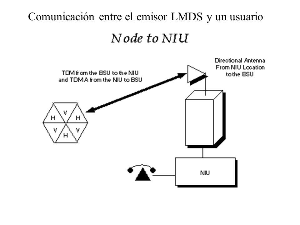 Comunicación entre el emisor LMDS y un usuario