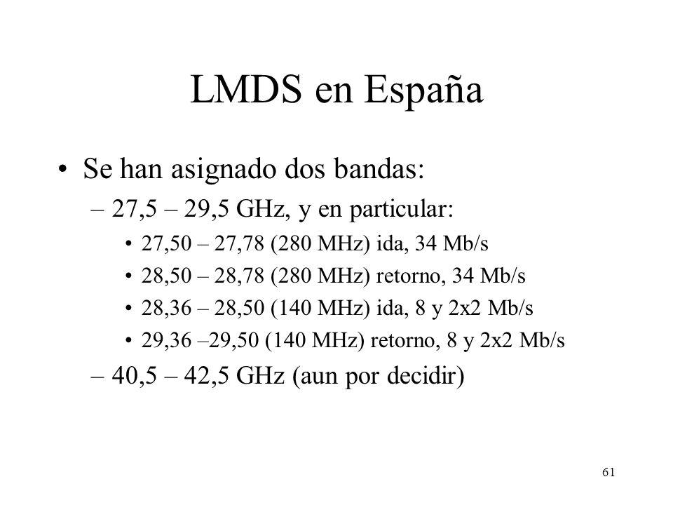 LMDS en España Se han asignado dos bandas: