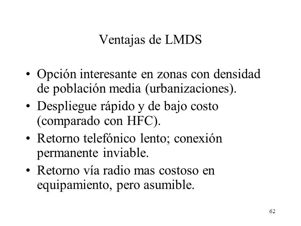 Ventajas de LMDS Opción interesante en zonas con densidad de población media (urbanizaciones).