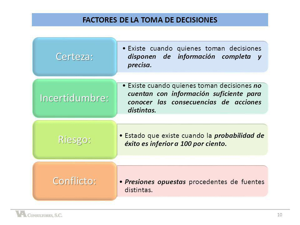 FACTORES DE LA TOMA DE DECISIONES