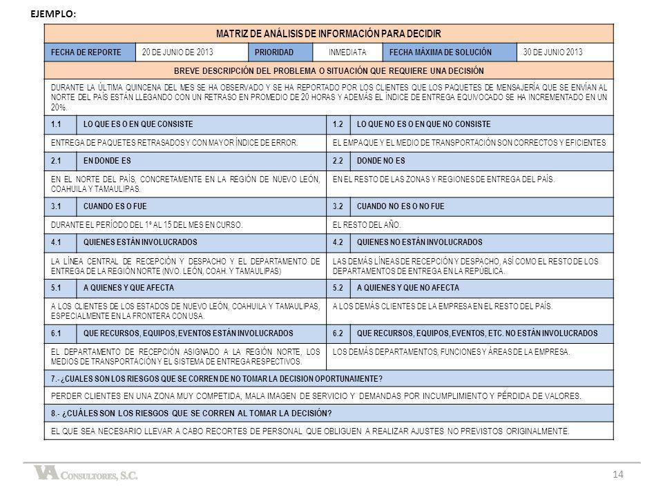 EJEMPLO: MATRIZ DE ANÁLISIS DE INFORMACIÓN PARA DECIDIR