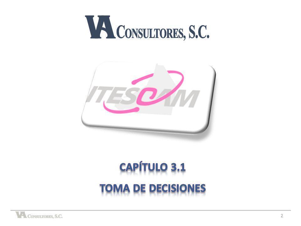 CAPÍTULO 3.1 TOMA DE DECISIONES