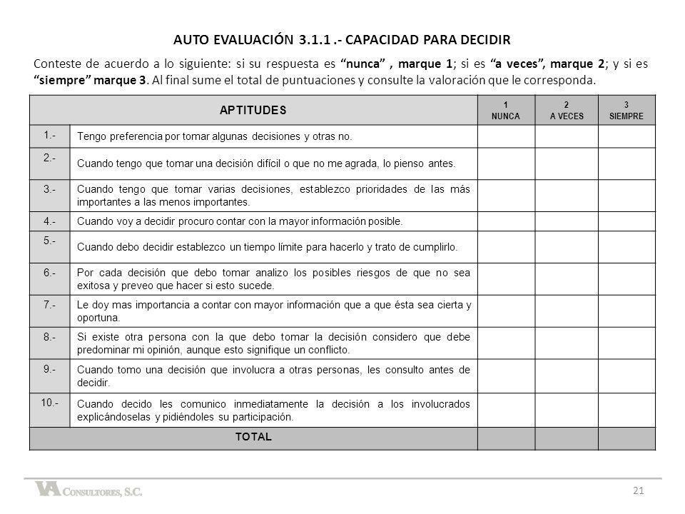 AUTO EVALUACIÓN 3.1.1 .- CAPACIDAD PARA DECIDIR