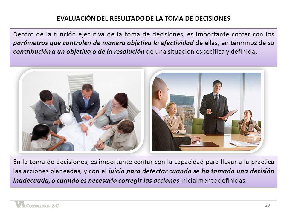 EVALUACIÓN DEL RESULTADO DE LA TOMA DE DECISIONES