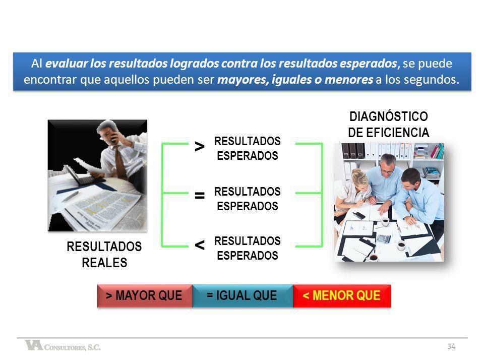 DIAGNÓSTICO DE EFICIENCIA