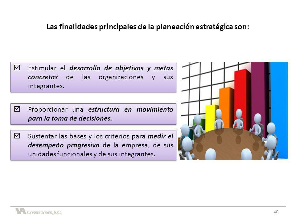 Las finalidades principales de la planeación estratégica son: