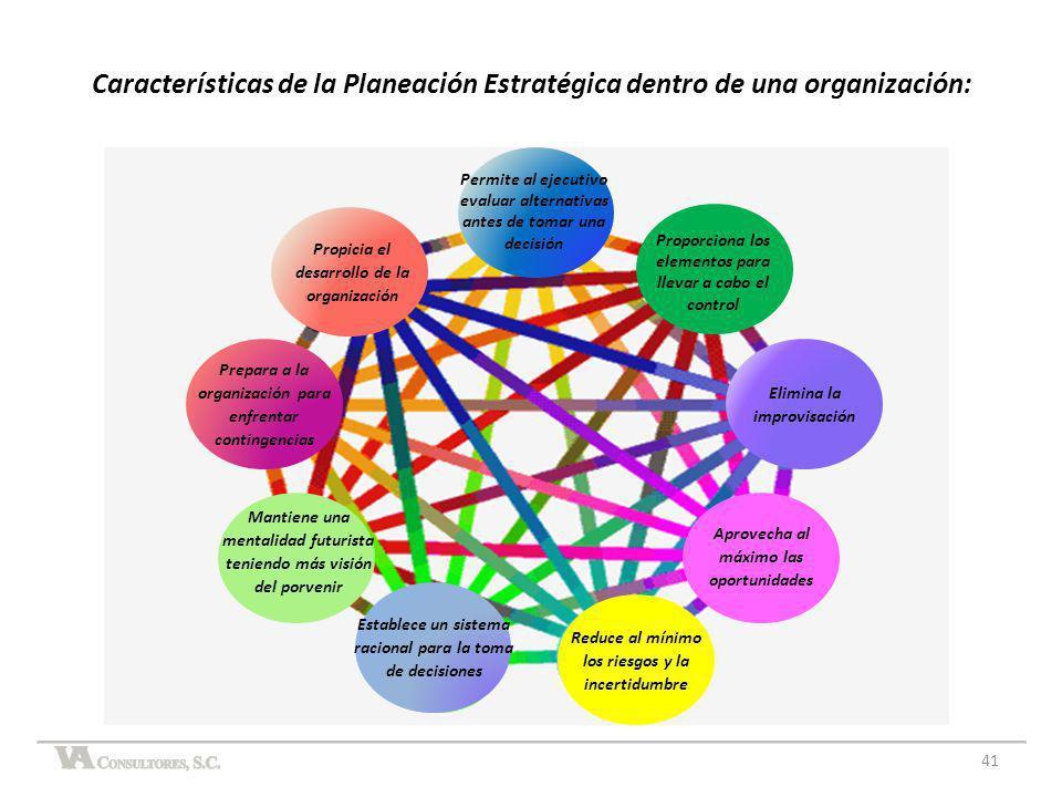 Características de la Planeación Estratégica dentro de una organización:
