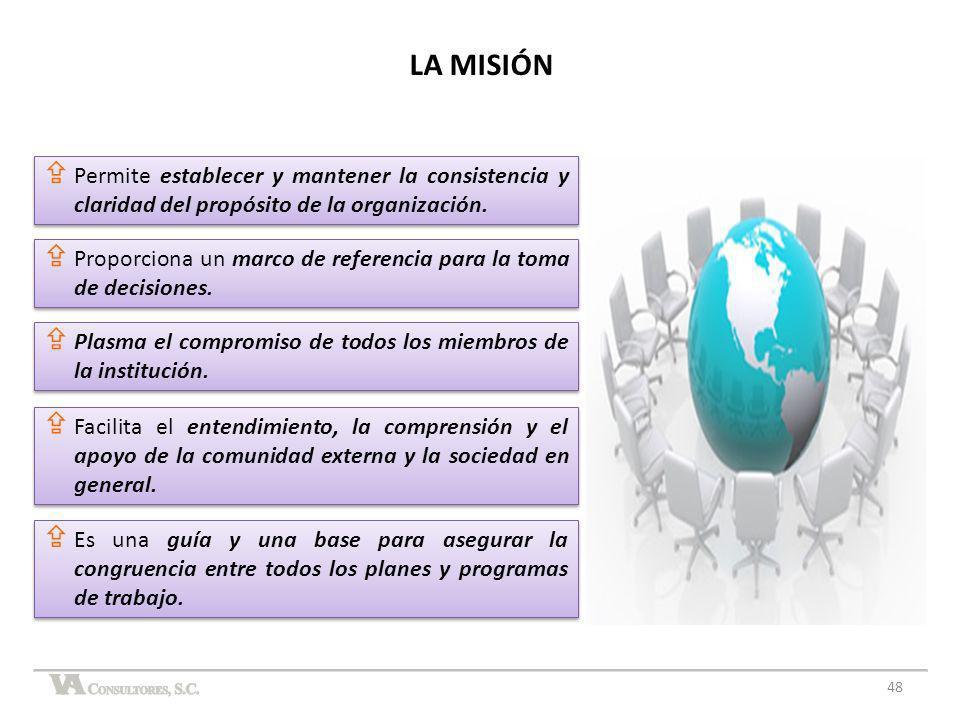 LA MISIÓN Permite establecer y mantener la consistencia y claridad del propósito de la organización.