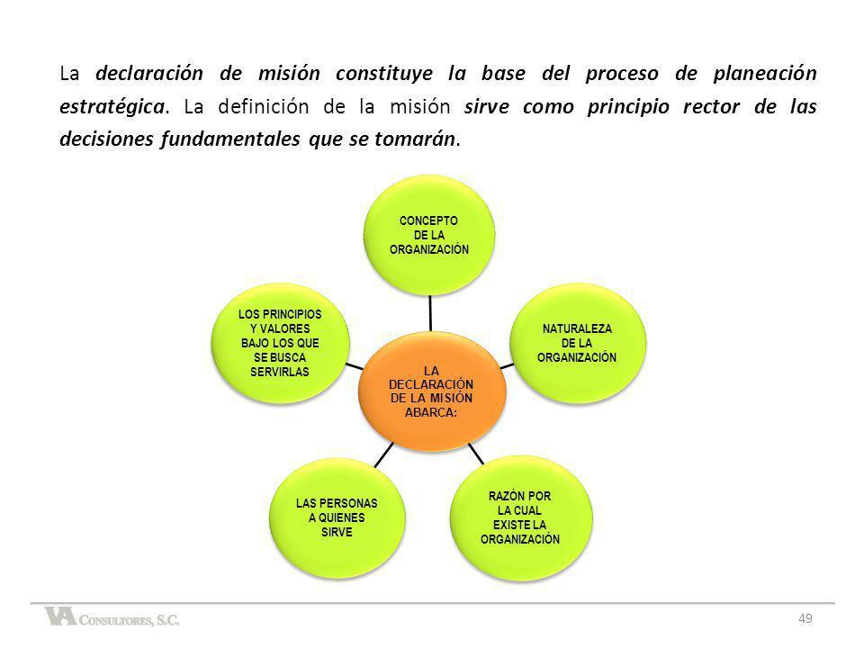 La declaración de misión constituye la base del proceso de planeación estratégica. La definición de la misión sirve como principio rector de las decisiones fundamentales que se tomarán.