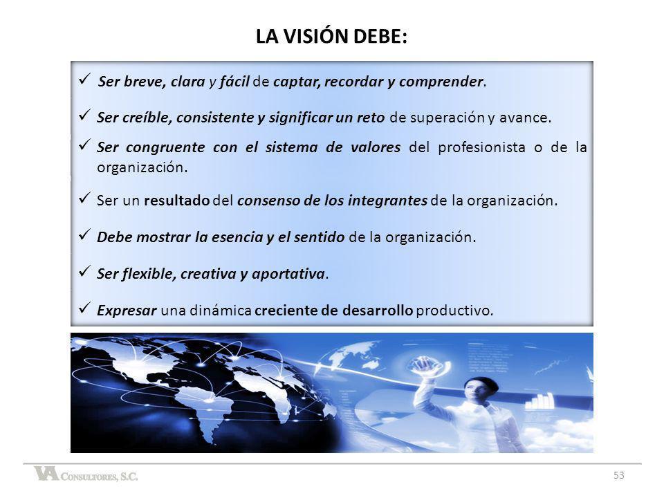 LA VISIÓN DEBE:Ser breve, clara y fácil de captar, recordar y comprender. Ser creíble, consistente y significar un reto de superación y avance.