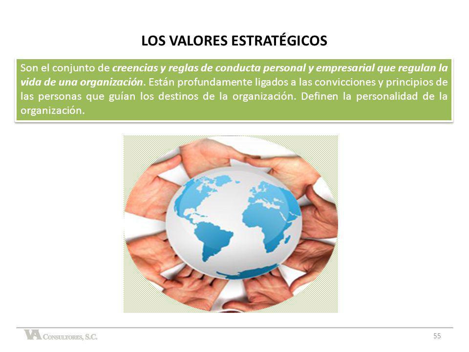LOS VALORES ESTRATÉGICOS