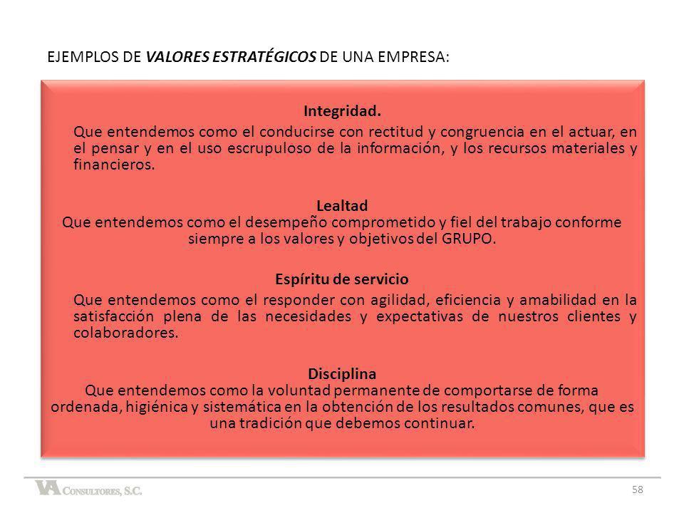 EJEMPLOS DE VALORES ESTRATÉGICOS DE UNA EMPRESA: