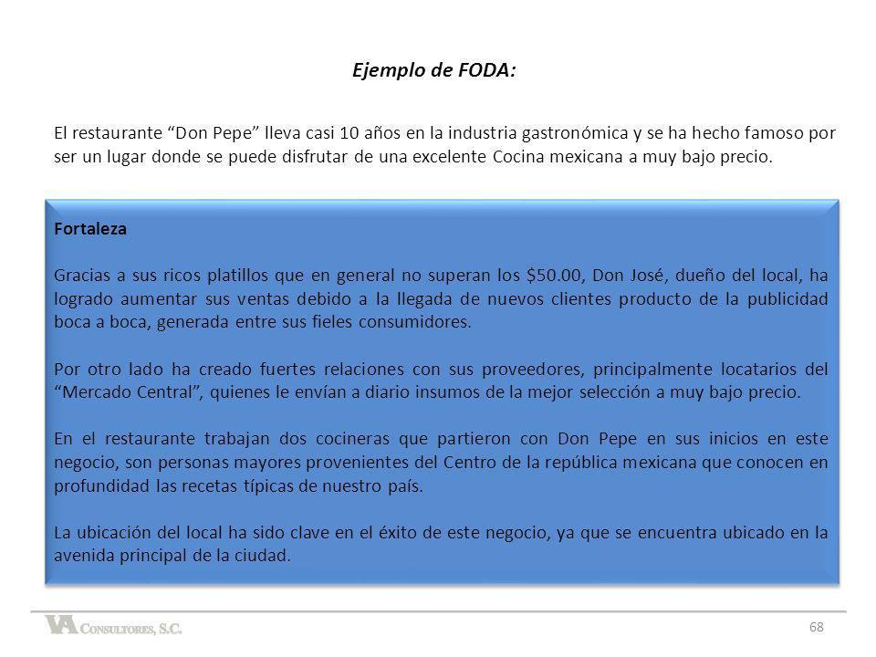 Ejemplo de FODA: