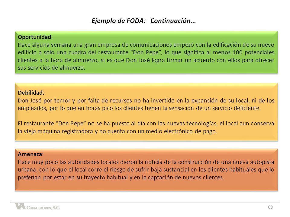 Ejemplo de FODA: Continuación...