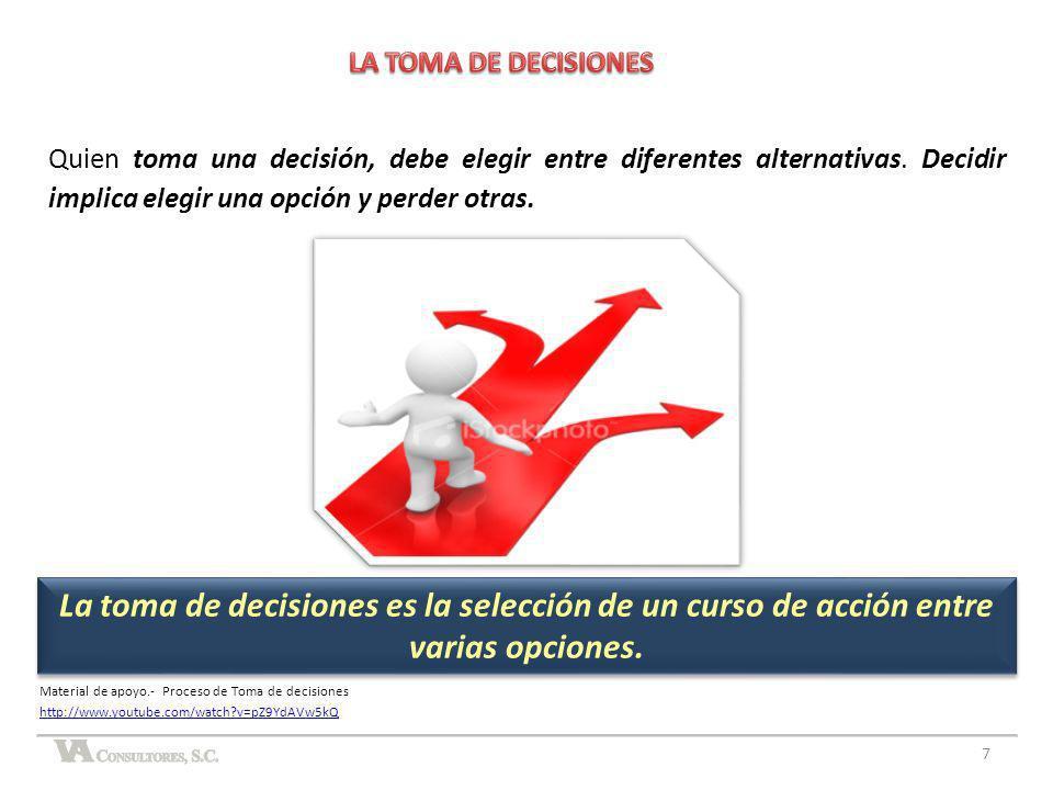 LA TOMA DE DECISIONES Quien toma una decisión, debe elegir entre diferentes alternativas. Decidir implica elegir una opción y perder otras.