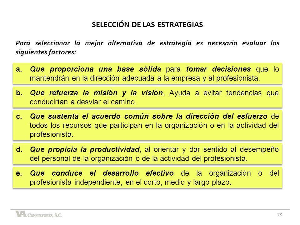 SELECCIÓN DE LAS ESTRATEGIAS