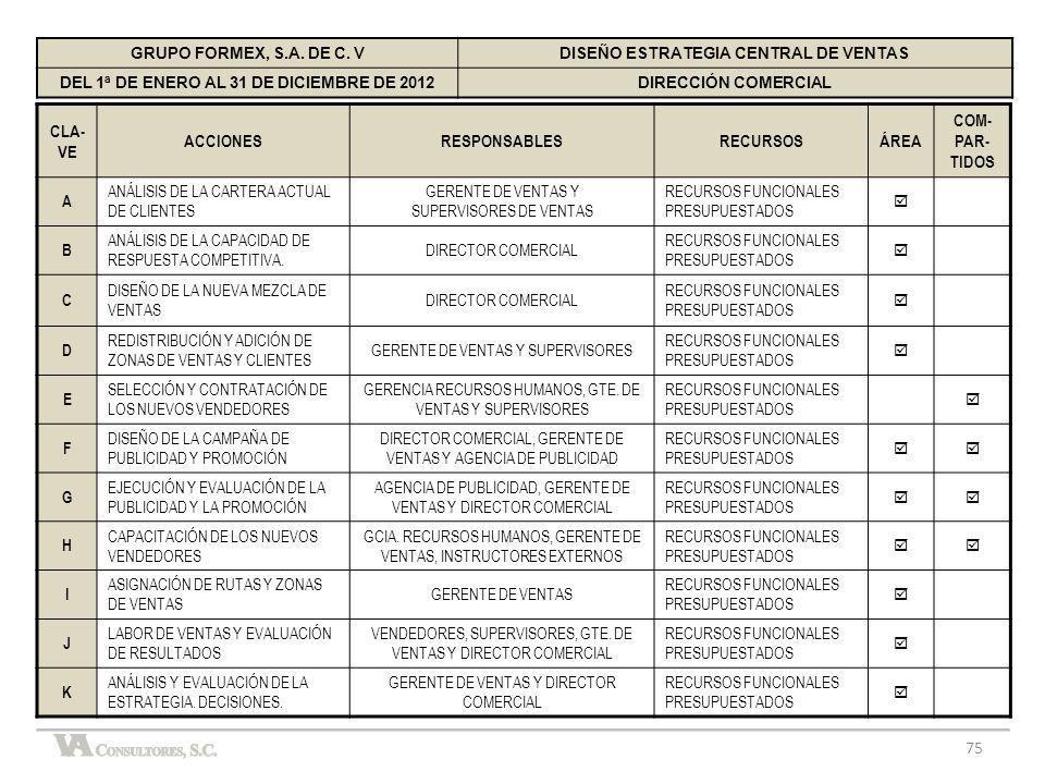 CLA-VE ACCIONES RESPONSABLES RECURSOS ÁREA COM-PAR-TIDOS