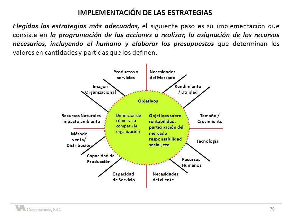 IMPLEMENTACIÓN DE LAS ESTRATEGIAS