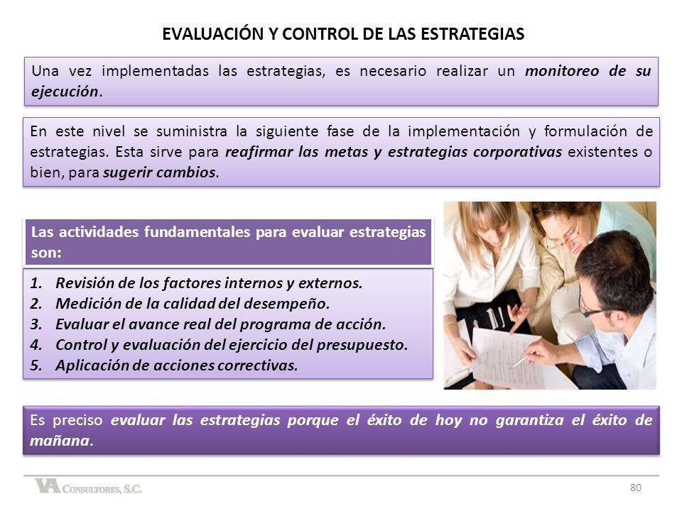 EVALUACIÓN Y CONTROL DE LAS ESTRATEGIAS