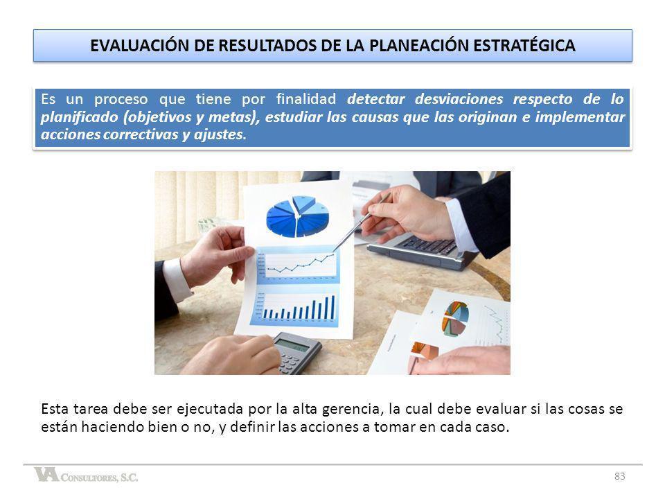 EVALUACIÓN DE RESULTADOS DE LA PLANEACIÓN ESTRATÉGICA