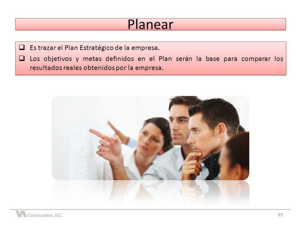 Planear Es trazar el Plan Estratégico de la empresa.