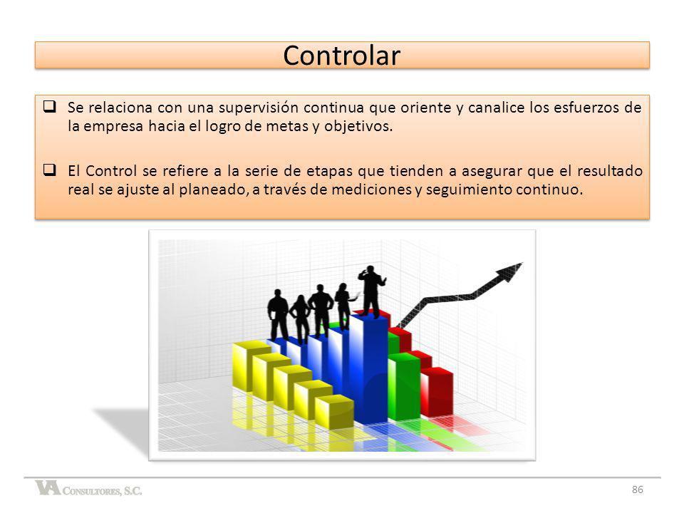 Controlar Se relaciona con una supervisión continua que oriente y canalice los esfuerzos de la empresa hacia el logro de metas y objetivos.