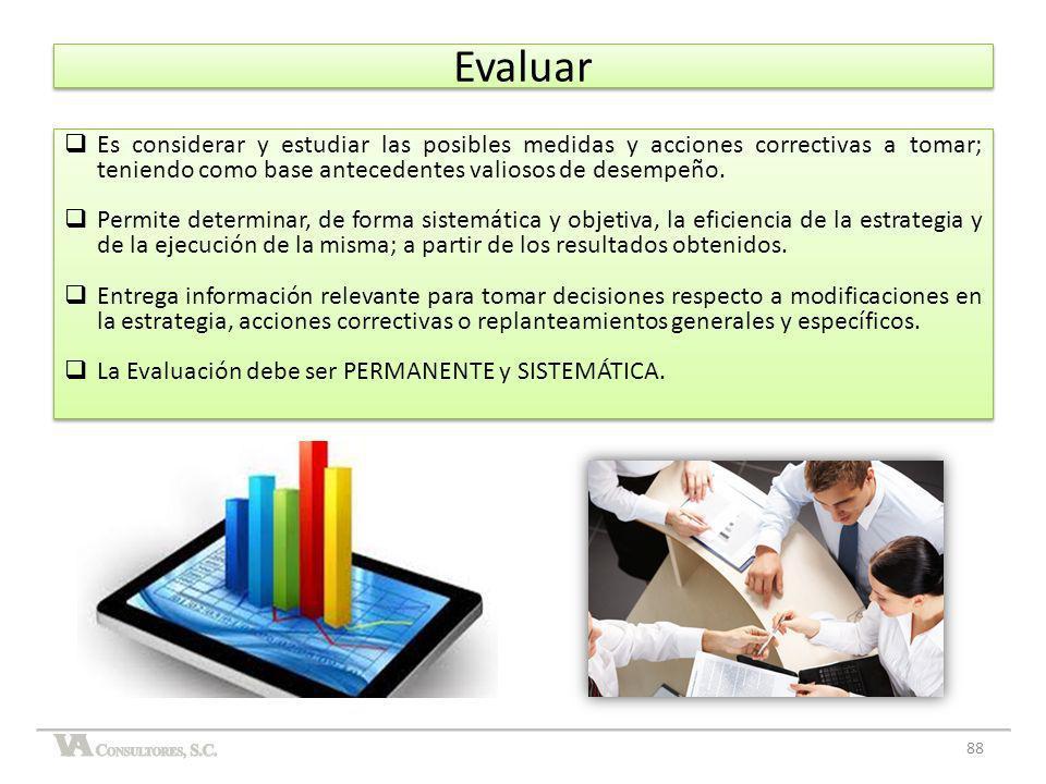 Evaluar Es considerar y estudiar las posibles medidas y acciones correctivas a tomar; teniendo como base antecedentes valiosos de desempeño.