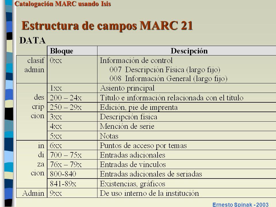 Estructura de campos MARC 21
