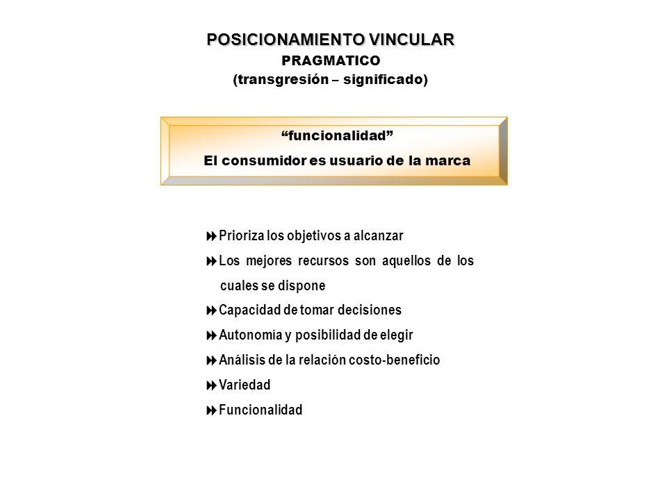 POSICIONAMIENTO VINCULAR