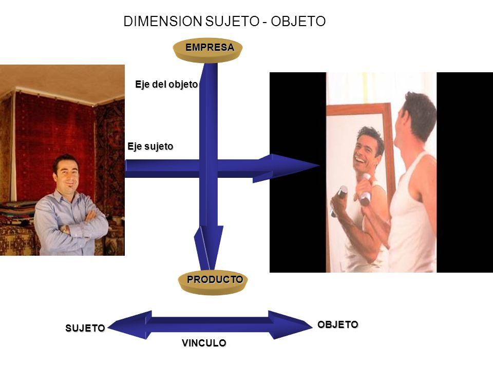 DIMENSION SUJETO - OBJETO