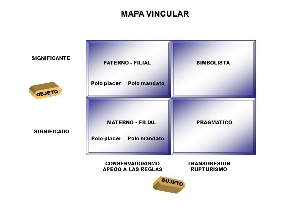 MAPA VINCULAR SIGNIFICANTE SIGNIFICADO OBJETO PATERNO - FILIAL