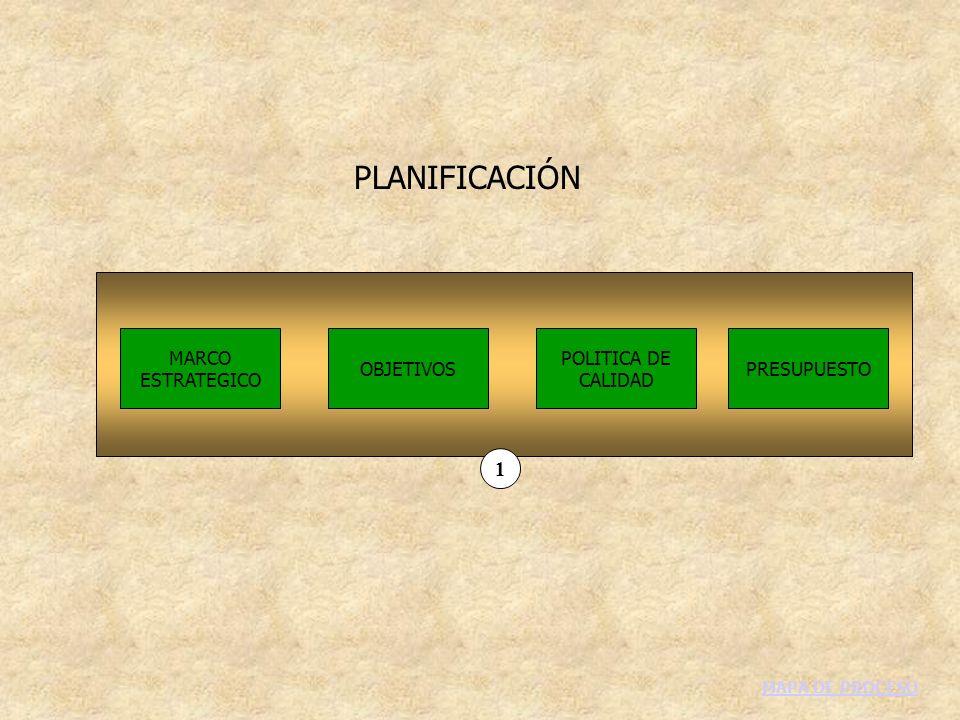 PLANIFICACIÓN 1 MARCO ESTRATEGICO OBJETIVOS POLITICA DE CALIDAD