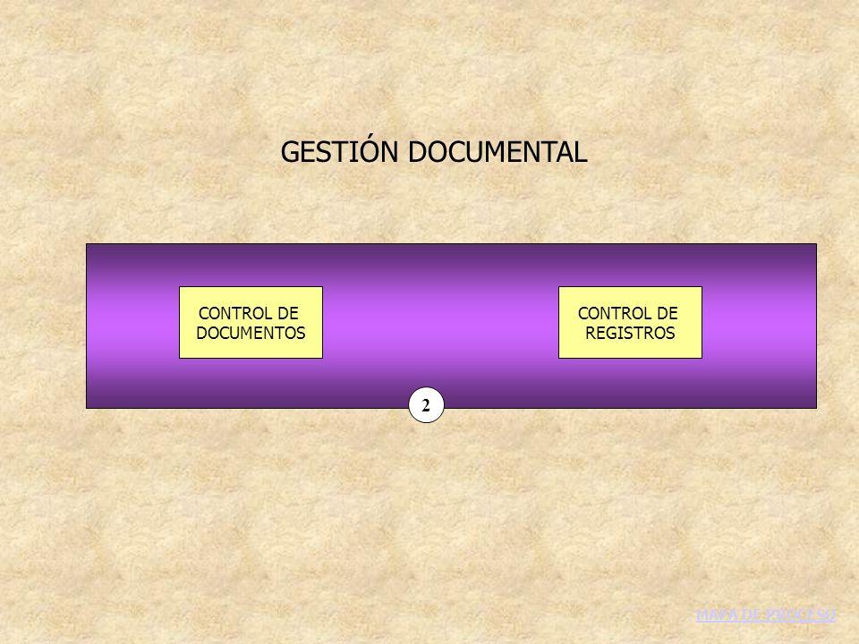 GESTIÓN DOCUMENTAL 2 CONTROL DE DOCUMENTOS CONTROL DE REGISTROS