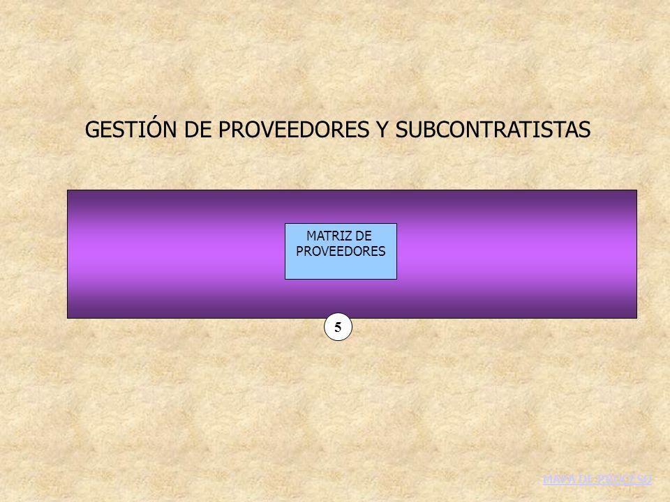 GESTIÓN DE PROVEEDORES Y SUBCONTRATISTAS