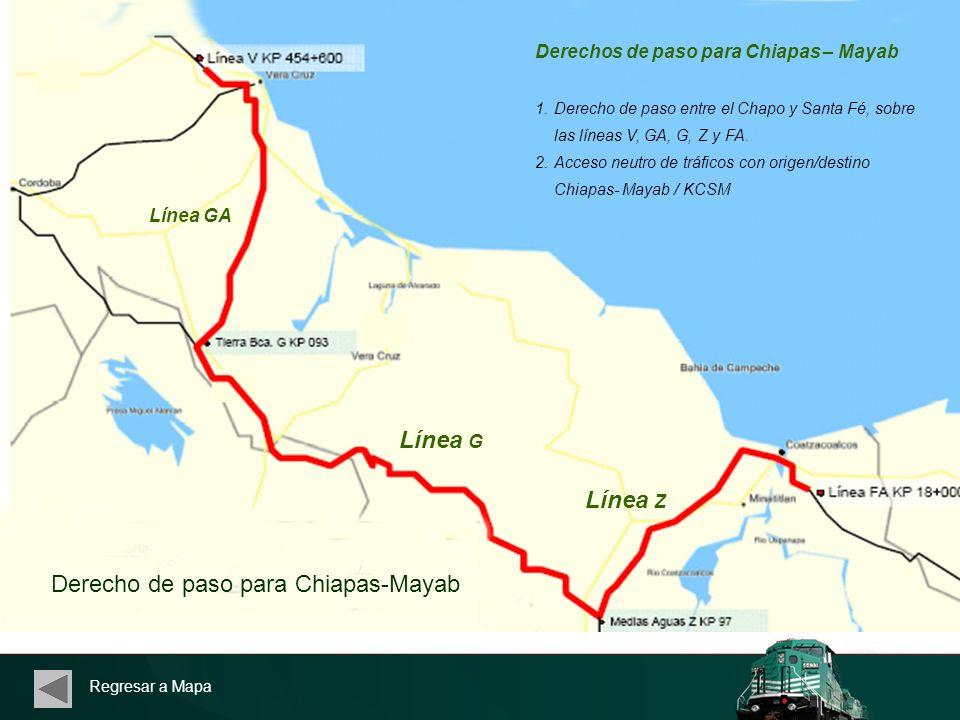 Derecho de paso para Chiapas-Mayab