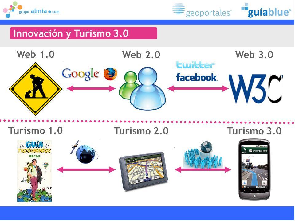 Innovación y Turismo 3.0 Web 1.0 Web 2.0 Web 3.0 Turismo 1.0 Turismo 2.0 Turismo 3.0