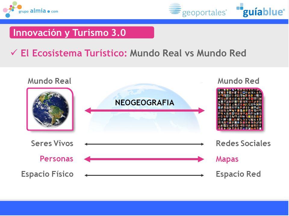 El Ecosistema Turístico: Mundo Real vs Mundo Red