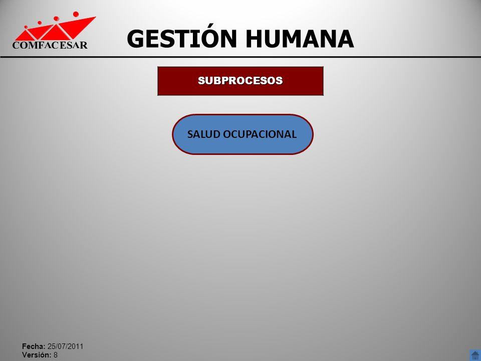 GESTIÓN HUMANA SUBPROCESOS SALUD OCUPACIONAL